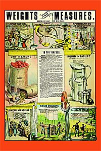 This U.S. poster from 1897 gets the word out about the country's measuring system.