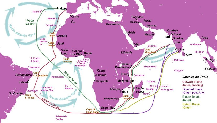 route around cape of good hope, Bartolemeu Dias, Vasco da Gama