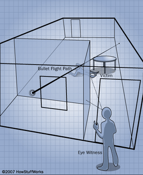 Police can use VR simulations of crime scenes to evaluate a witness' line of sight. In this example, the witness' point of view is partially obscure, which might mean his statement is unreliable.