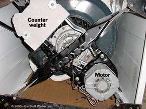 Motor and counterweight
