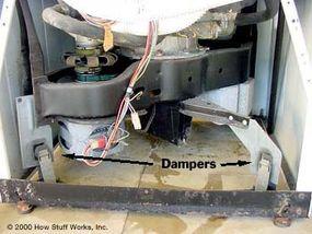 Vibration-damping system