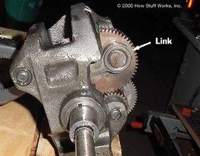 Gearbox agitation mechanism