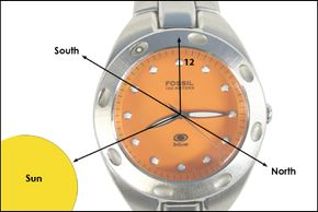 You can use your watch to find true north.
