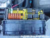 Engine-compartment fuse panel