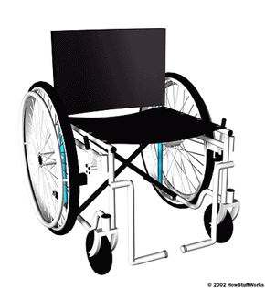 A standard wheelchair is commonly used by paraplegics.