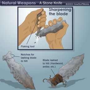Use a flaking tool to refine the edges of your knife before you lash on a hilt.