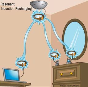 According to the theory, one coil can recharge any device that is in range, as long as the coils have the same resonant frequency.