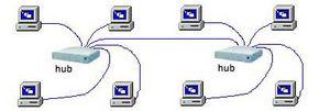 [b]Wireless mesh network[/b]