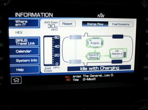 The dashboard of this Ford Escape Hybrid shows how the electric motor works in tandem with the internal combustion engine to save energy and reduce harmful emissions.