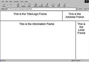 """Simple page with """"nested"""" frames"""
