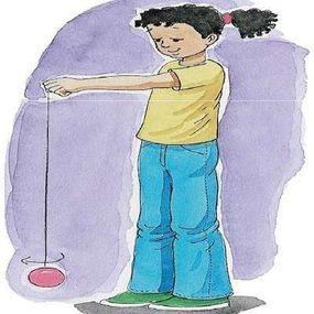 The yo-yo string will spin counterclockwise if it's too tight and clockwise if it's too loose.