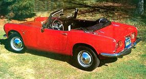Honda sold more than 11,000 S800s.