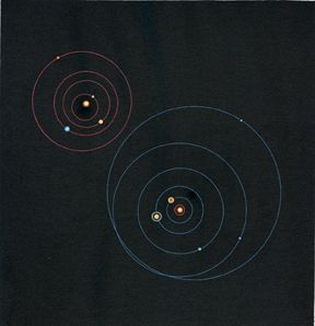 Pluto has the most unusual orbit of all the planets. The top illustration shows that Pluto's orbit is the most tilted. The bottom illustration shows that for a short time during its year, Pluto is closer to the sun than is Neptune. (The inner four planets are shown in the small illustrations to keep distances to scale.)